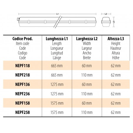 IP65 waterproof batten, only for 2 LED tubes 60 cm (not included) NEPF218 Velamp Waterproof fittings