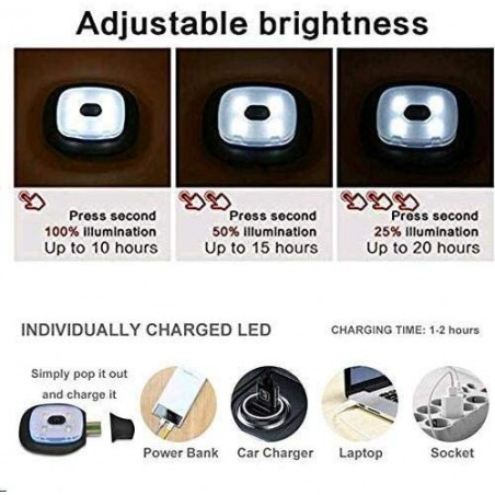 LIGHTHOUSE: cap with rechargeable LED front light. USA CAP18 Velamp LED flashlights