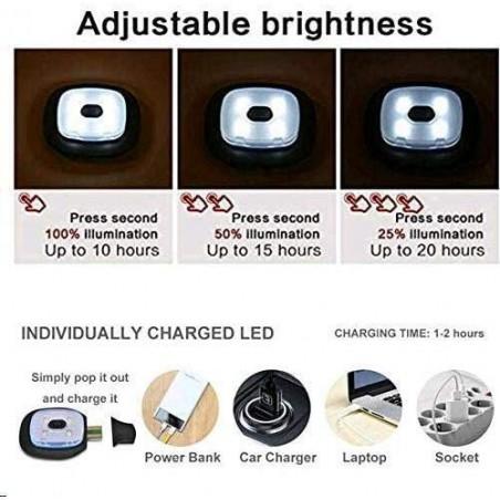 LEUCHTTURM: Kappe mit wiederaufladbarer LED-Frontleuchte. weiß schwarz CAP17 LED Taschenlampen Velamp