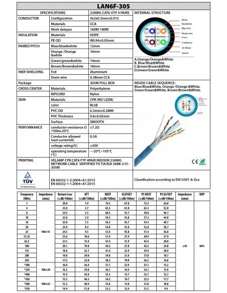 Câble réseau CAT6 FTP 305mt en Pull box. Certifié CPR LAN6F-305 Cables UTP / FTP et accessoires Velamp