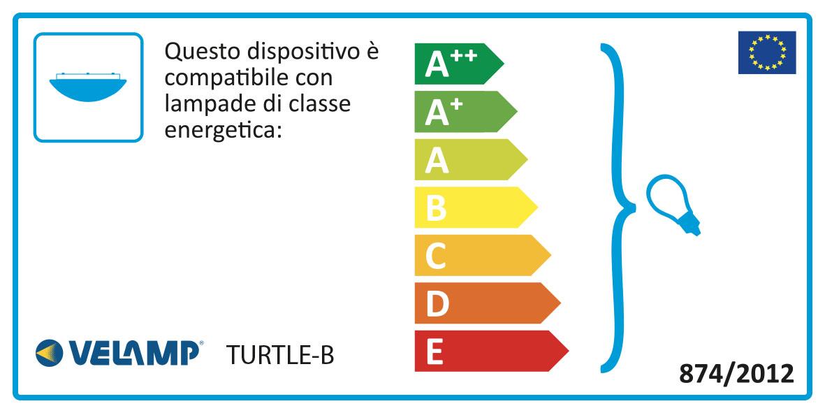 Energy Label Applique ovale in plastica + vetro attacco e27 max 60w bianco